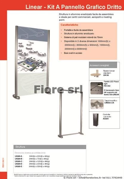 Kit A - Pannello Grafico Dritto 1