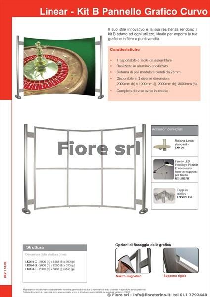 Kit B - Pannello Grafico Curvo 1