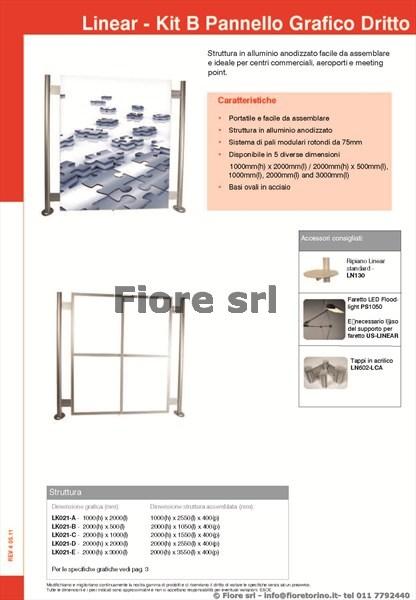 Kit B - Pannello Grafico Dritto 1